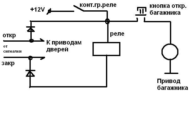 Схема сигнала деактивированной